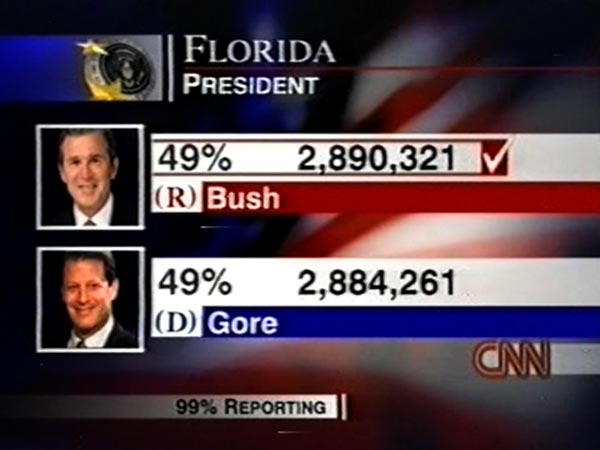 an analysis of the 2000 us presidential campaign between al gore and george w bush Us election results: the maps and analysis that explain donald  george w  bush, lost the popular vote in 2000 but defeated al gore by taking.