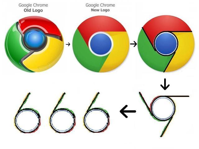 Image result for google login satanic symbol